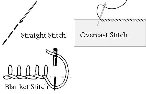 stitch info