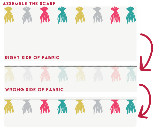assemblethescarf