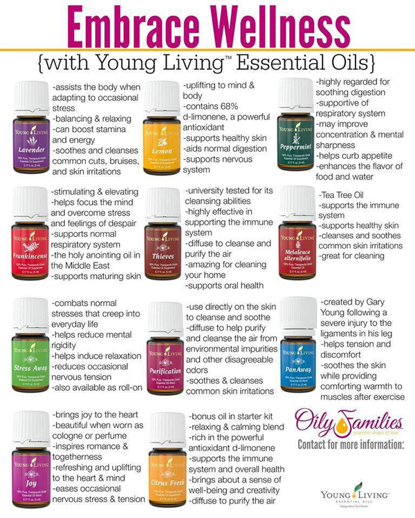 what do I do with my essential oils