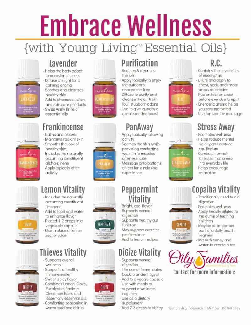 Young Living Essential Oils Skip To My Lou
