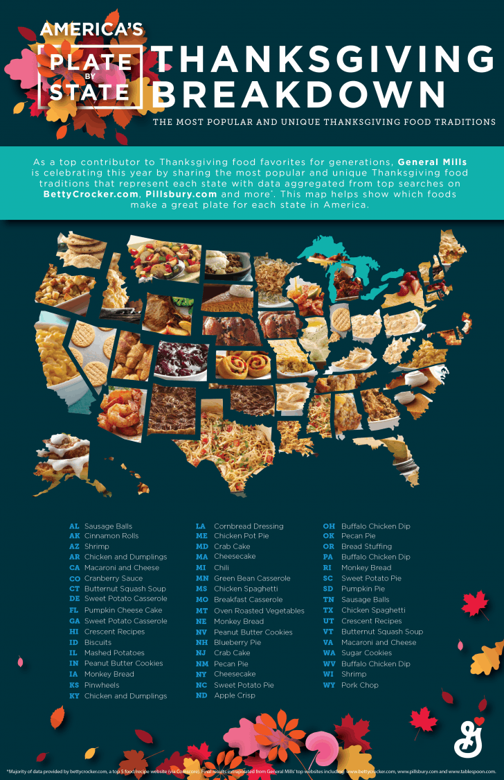 map of what americans eat for Thanksgiving state by state