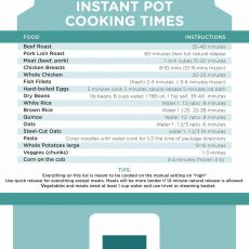 instant pot cheat sheet
