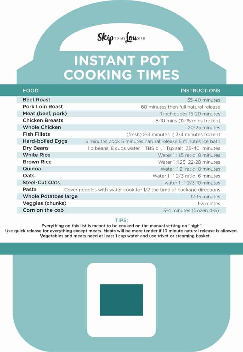 Clever image pertaining to instant pot cheat sheet printable