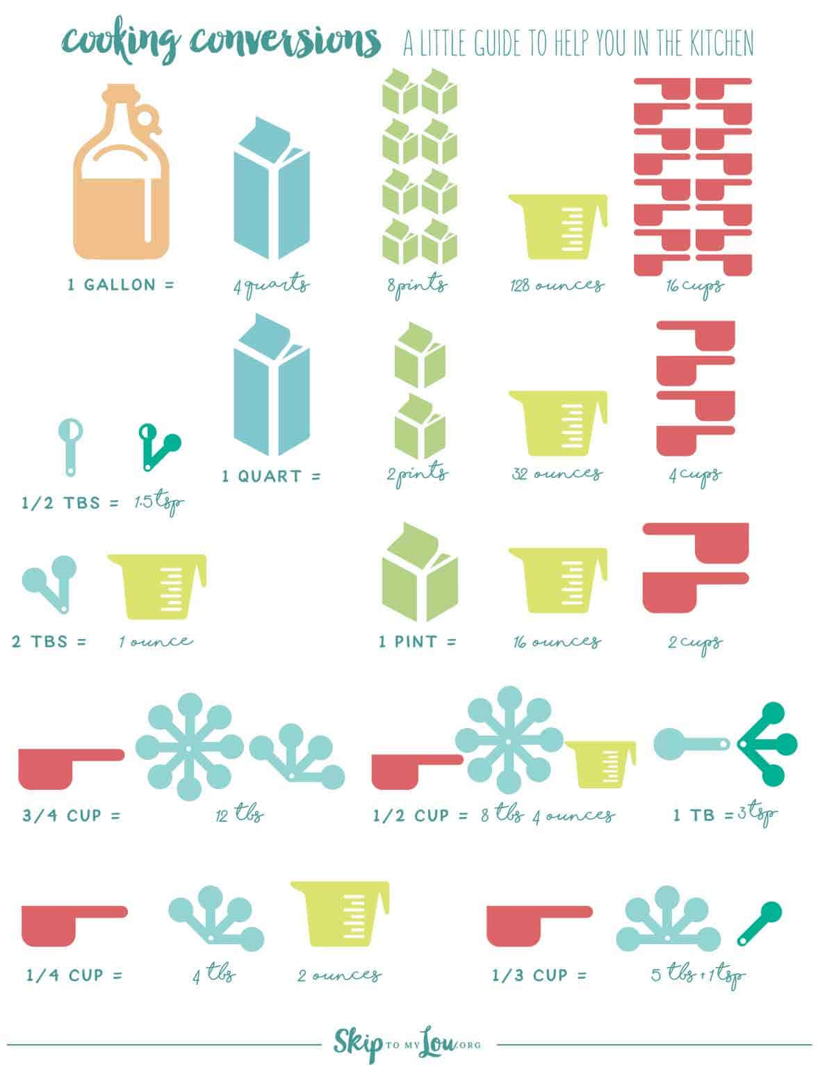 How many cups in a quart, pint, gallon? {FREE Printable chart}