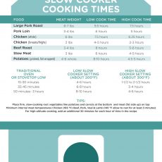 slow cooker cooking times chart