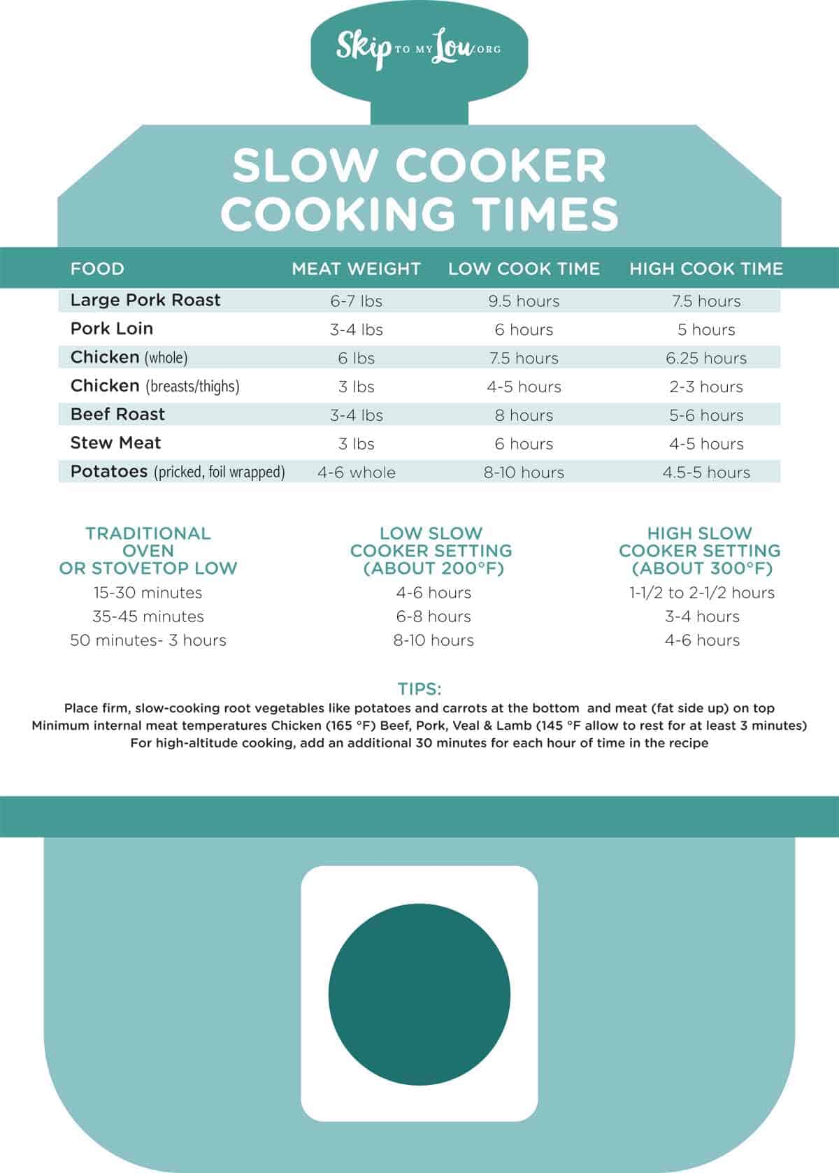 Slow Cooker Cheat Sheet Skip