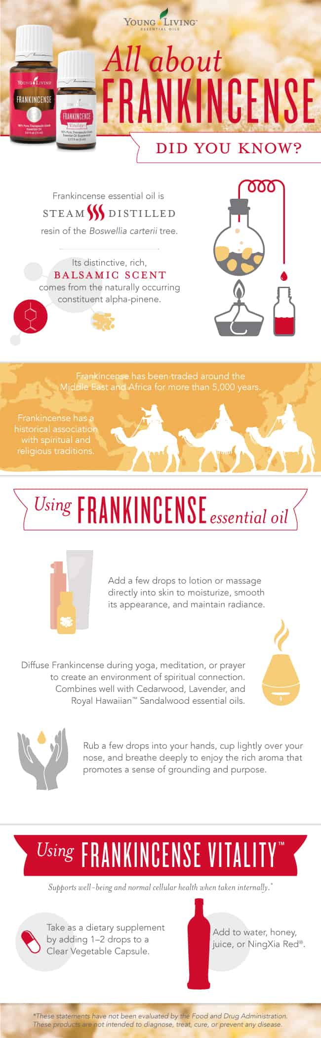 Frankincense infographic