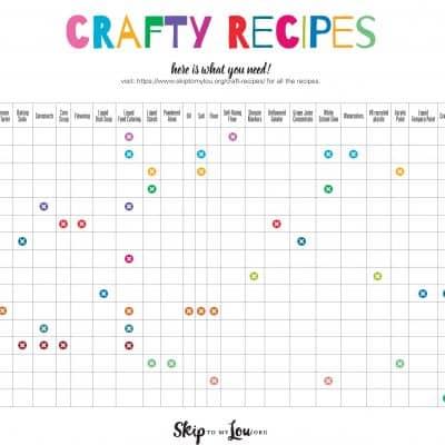 craft recipe printable chart